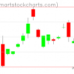 UUP charts on September 16, 2019